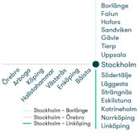 Silja line Galaxy bussförbindelse karta